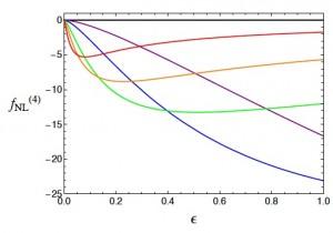http://arxiv.org/abs/arXiv:1303.3975